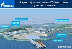 Минэнерго определится с проектом по сжижению газа на Сахалине в середине 2015 года