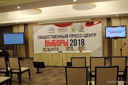 Уфа Выборы 2018